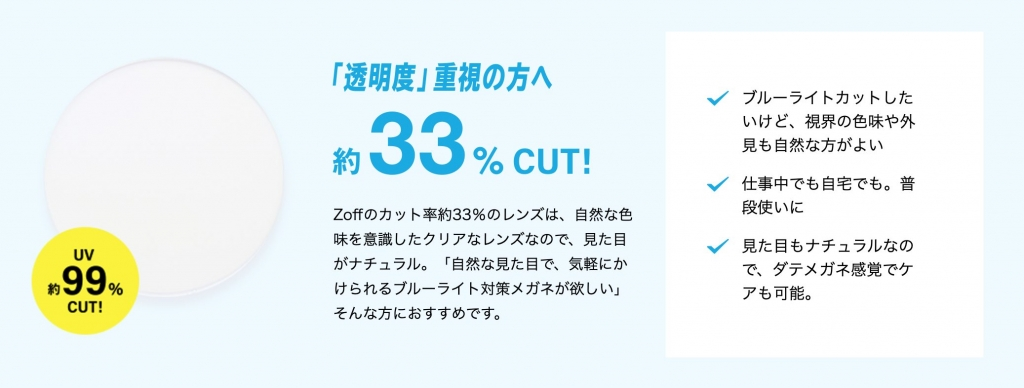 Zoffブルーライトカット33%